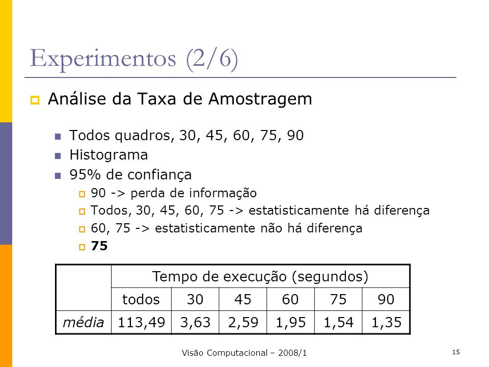 Visão Computacional – 2008/1 15 Experimentos (2/6) Análise da Taxa de Amostragem Todos quadros, 30, 45, 60, 75, 90 Histograma 95% de confiança 90 -> p