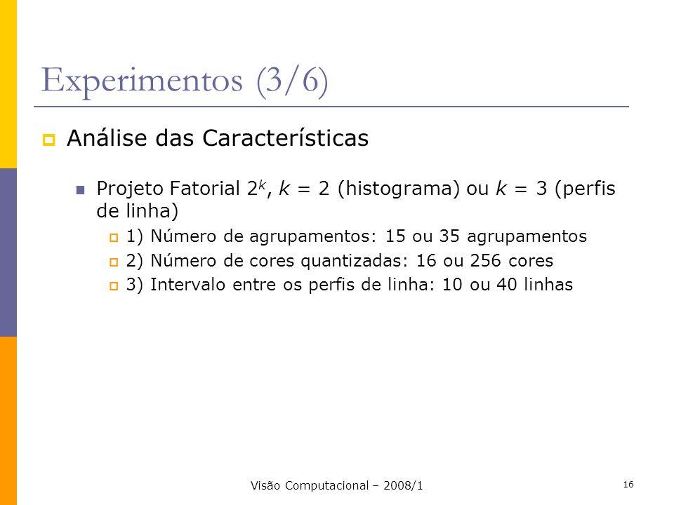 Visão Computacional – 2008/1 16 Experimentos (3/6) Análise das Características Projeto Fatorial 2 k, k = 2 (histograma) ou k = 3 (perfis de linha) 1)