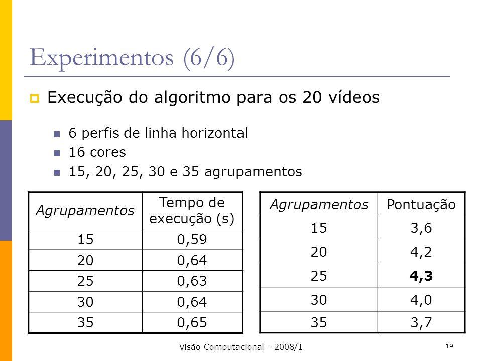 Visão Computacional – 2008/1 19 Experimentos (6/6) Execução do algoritmo para os 20 vídeos 6 perfis de linha horizontal 16 cores 15, 20, 25, 30 e 35 a