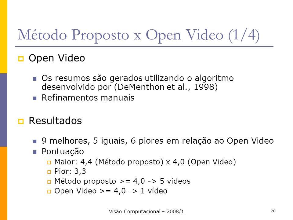 Visão Computacional – 2008/1 20 Método Proposto x Open Video (1/4) Open Video Os resumos são gerados utilizando o algoritmo desenvolvido por (DeMentho