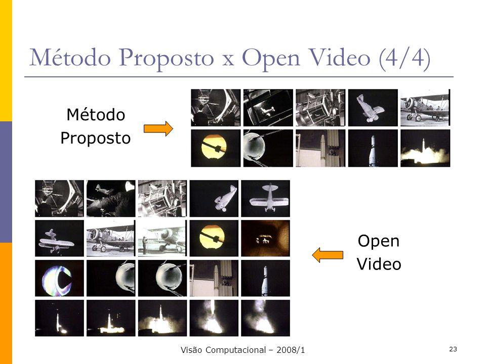 Visão Computacional – 2008/1 23 Método Proposto x Open Video (4/4) Método Proposto Open Video