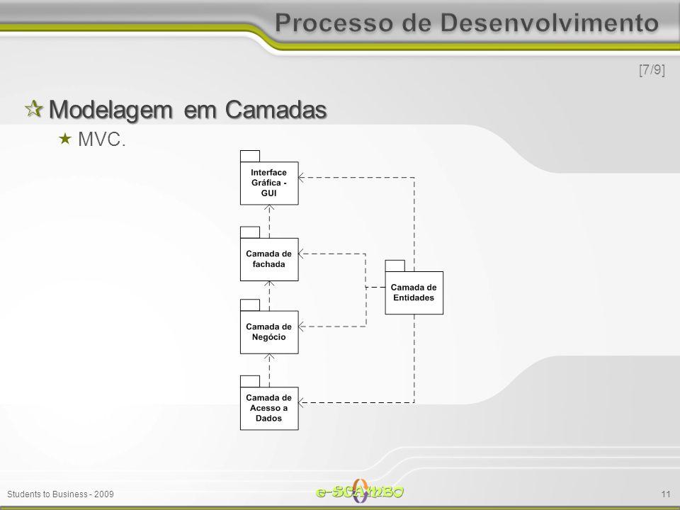 Students to Business - 2009 Modelagem em Camadas Modelagem em Camadas MVC. [7/9] 11