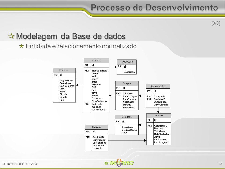 Students to Business - 2009 Modelagem da Base de dados Modelagem da Base de dados Entidade e relacionamento normalizado [8/9] 12