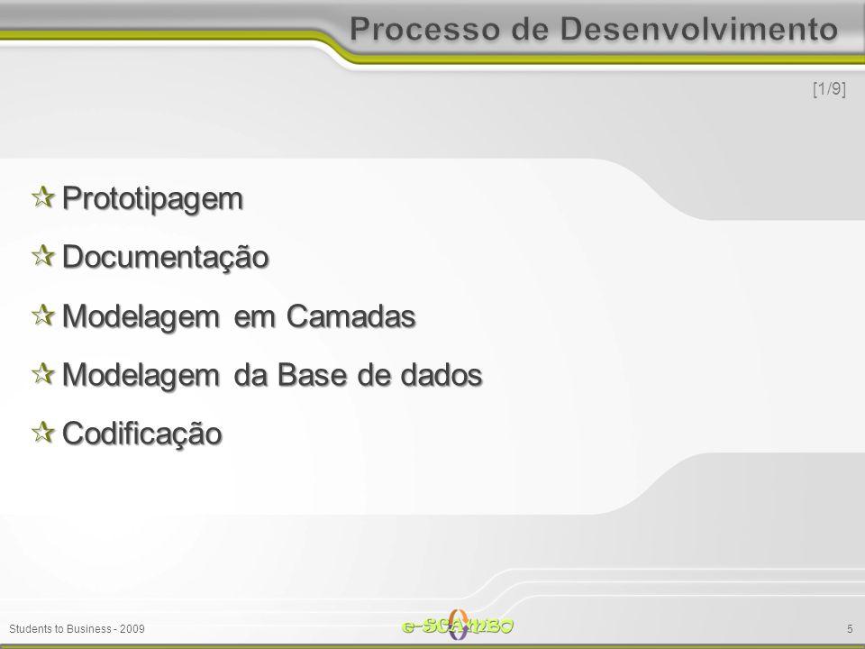 Students to Business - 2009 Prototipagem Prototipagem Documentação Documentação Modelagem em Camadas Modelagem em Camadas Modelagem da Base de dados Modelagem da Base de dados Codificação Codificação [1/9] 5