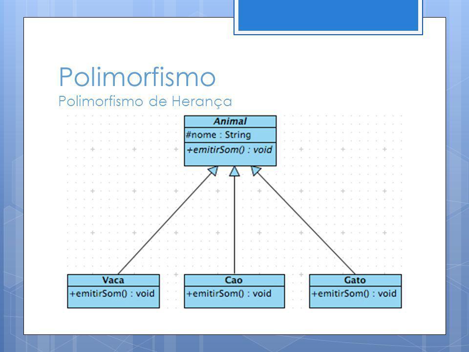Polimorfismo Extra: Classe Abstrata Geralmente quando construímos uma hierarquia de classes, há classes que não são projetadas para ser instanciadas (elas são importantes para o Polimorfismo).