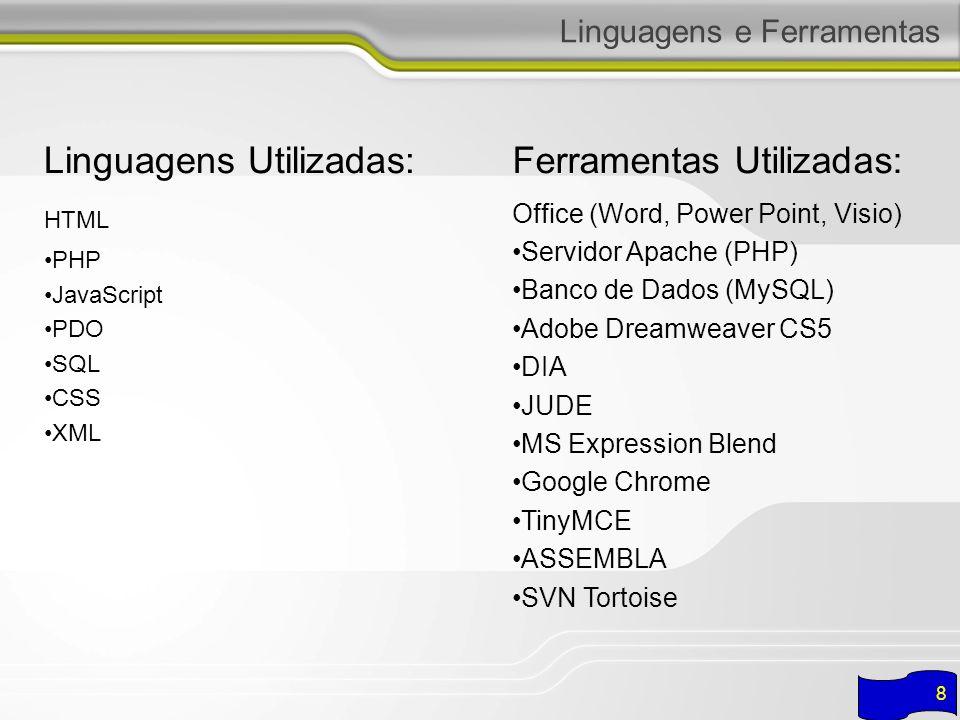 29 Telas BIOPEN Meus Exames Traz a lista de exames cadastrados pelo próprio usuário no sistema.