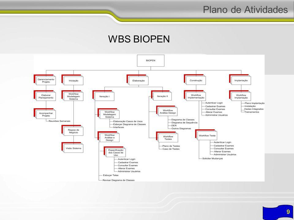 Plano de Atividades WBS RELPEN 10
