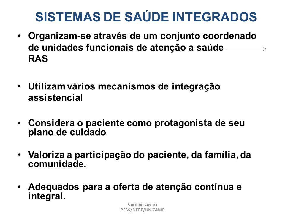 Carmen Lavras PESS/NEPP/UNICAMP SISTEMAS DE SAÚDE INTEGRADOS Organizam-se através de um conjunto coordenado de unidades funcionais de atenção a saúde
