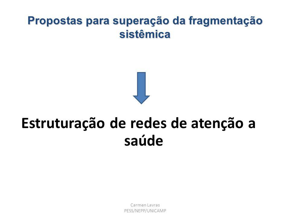 Propostas para superação da fragmentação sistêmica Estruturação de redes de atenção a saúde Carmen Lavras PESS/NEPP/UNICAMP