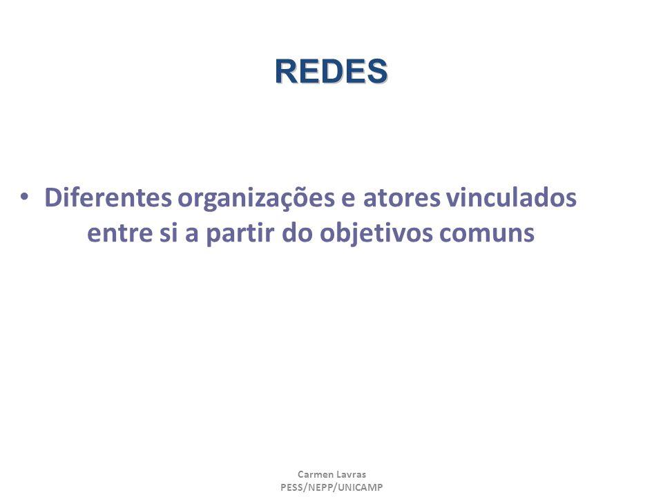 Carmen Lavras PESS/NEPP/UNICAMP REDES Diferentes organizações e atores vinculados entre si a partir do objetivos comuns