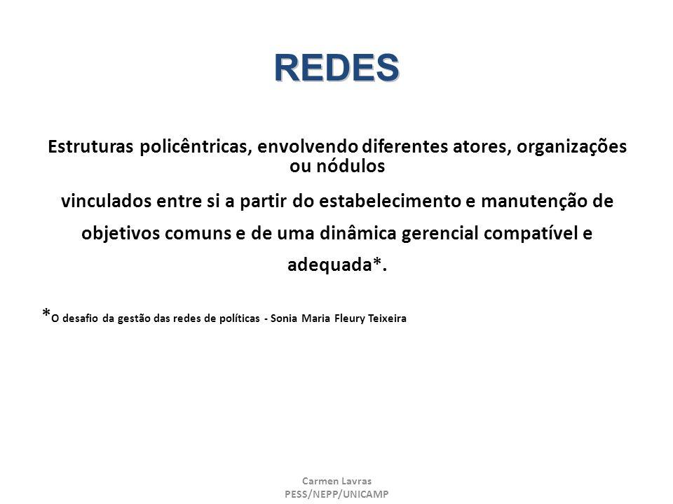 Carmen Lavras PESS/NEPP/UNICAMP REDES Estruturas policêntricas, envolvendo diferentes atores, organizações ou nódulos vinculados entre si a partir do