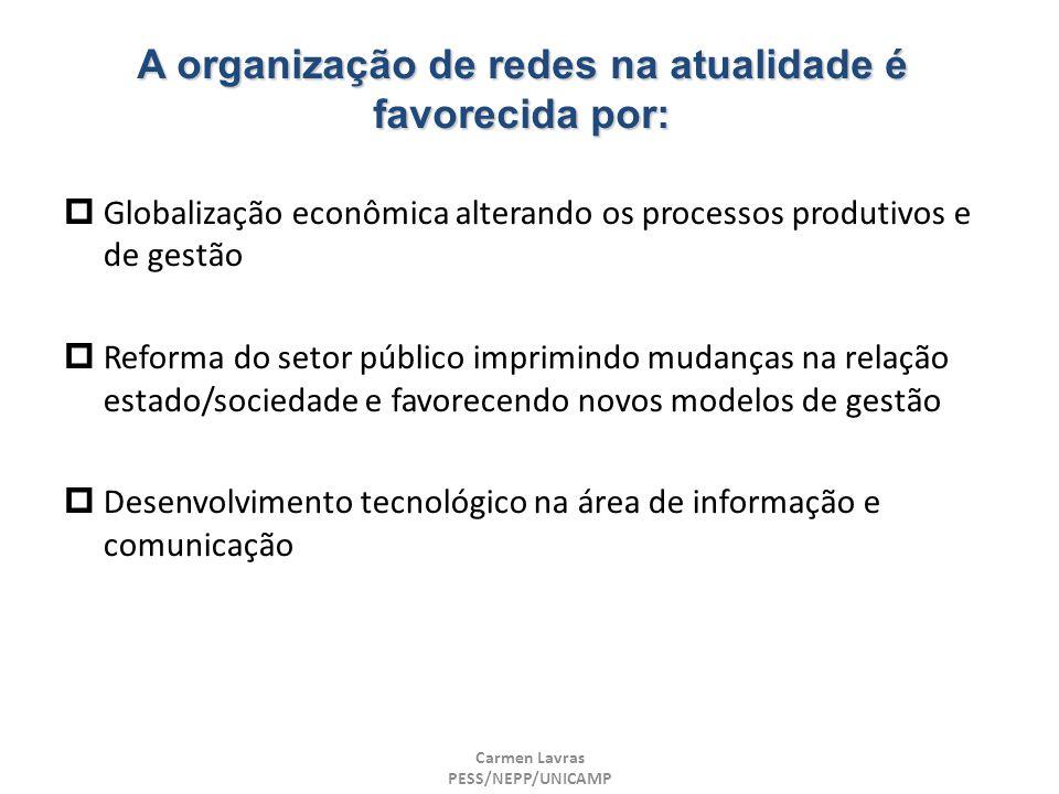 Carmen Lavras PESS/NEPP/UNICAMP A organização de redes na atualidade é favorecida por: Globalização econômica alterando os processos produtivos e de g