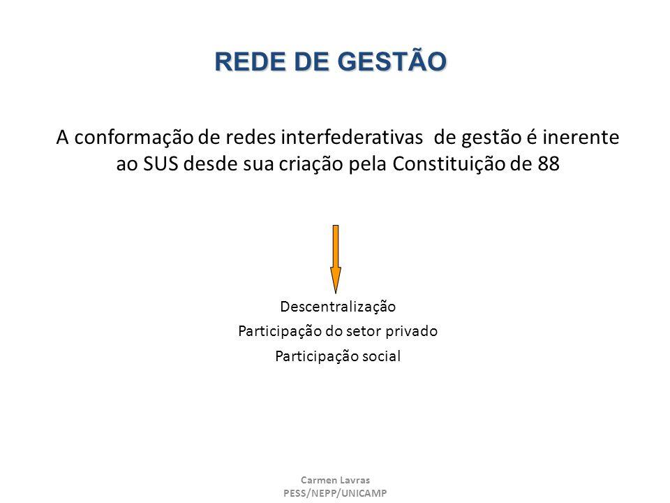 Carmen Lavras PESS/NEPP/UNICAMP REDE DE GESTÃO A conformação de redes interfederativas de gestão é inerente ao SUS desde sua criação pela Constituição