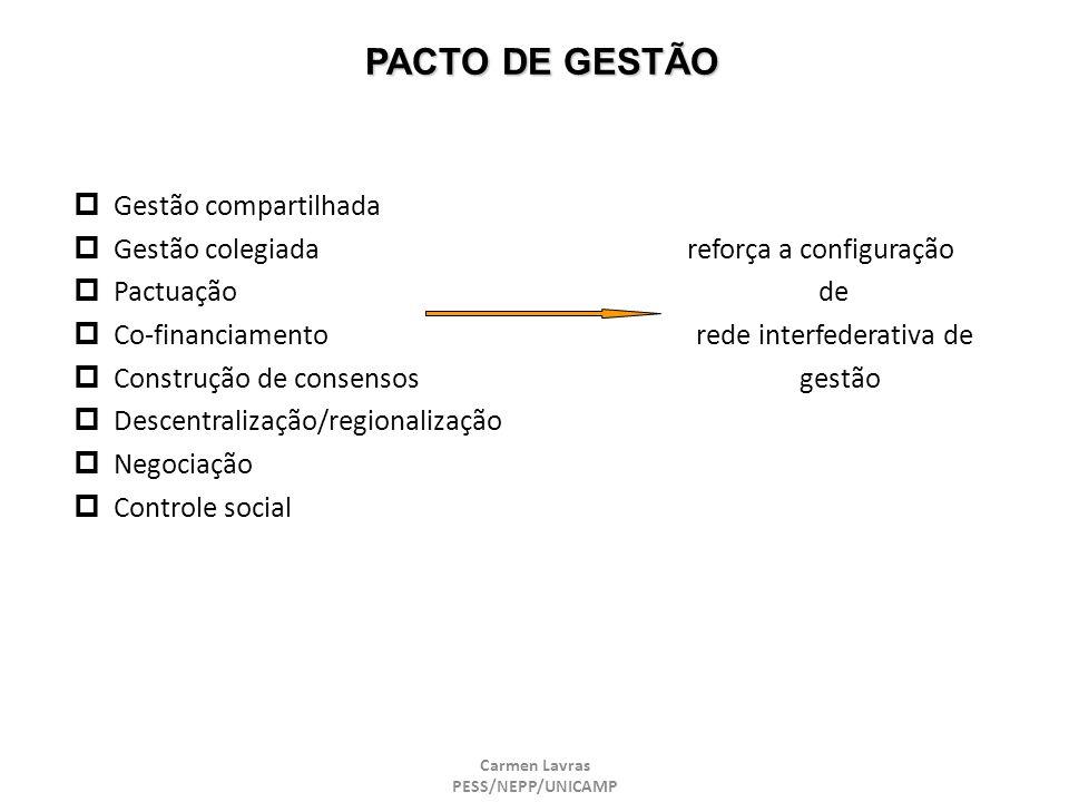 Carmen Lavras PESS/NEPP/UNICAMP PACTO DE GESTÃO Gestão compartilhada Gestão colegiada reforça a configuração Pactuação de Co-financiamento rede interf