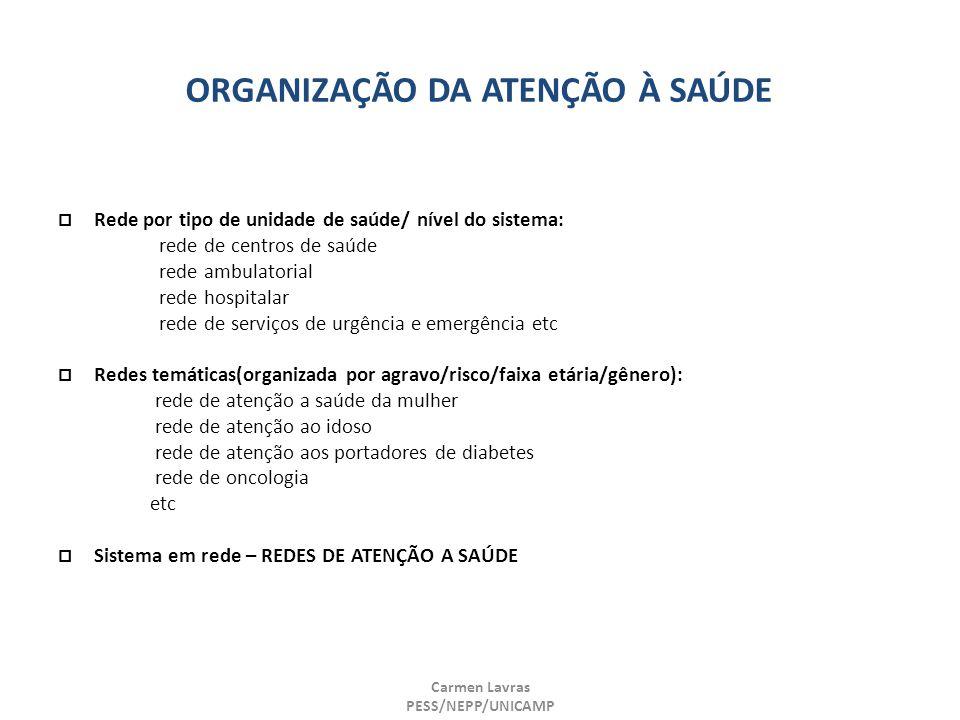 Carmen Lavras PESS/NEPP/UNICAMP ORGANIZAÇÃO DA ATENÇÃO À SAÚDE Rede por tipo de unidade de saúde/ nível do sistema: rede de centros de saúde rede ambu