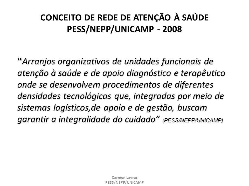 Carmen Lavras PESS/NEPP/UNICAMP CONCEITO DE REDE DE ATENÇÃO À SAÚDE PESS/NEPP/UNICAMP - 2008 Arranjos organizativos de unidades funcionais de atenção
