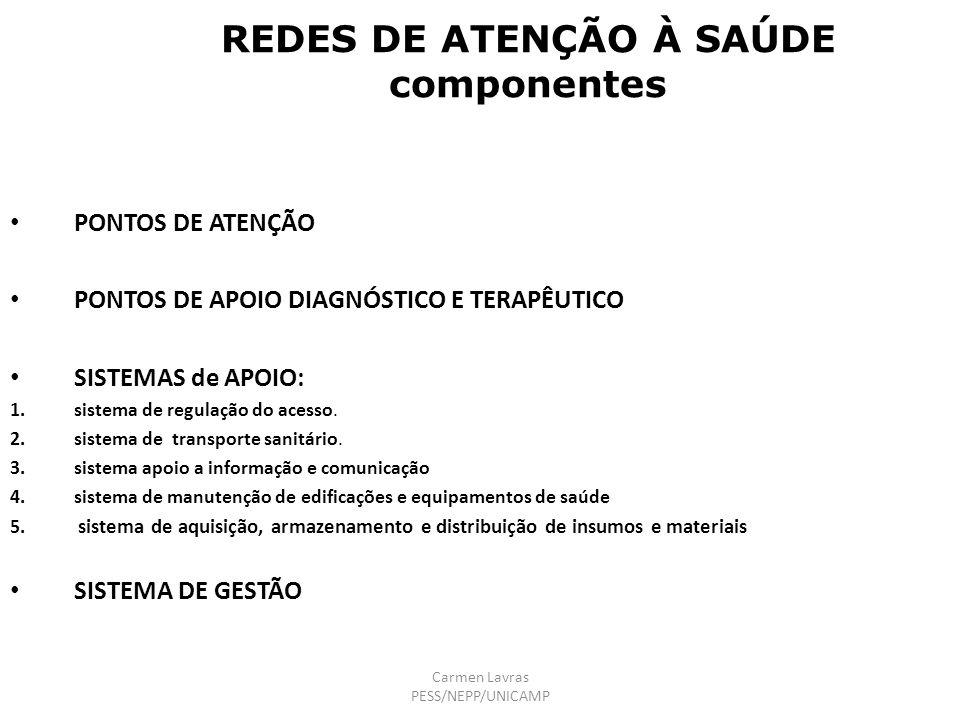 Carmen Lavras PESS/NEPP/UNICAMP REDES DE ATENÇÃO À SAÚDE componentes PONTOS DE ATENÇÃO PONTOS DE APOIO DIAGNÓSTICO E TERAPÊUTICO SISTEMAS de APOIO: 1.