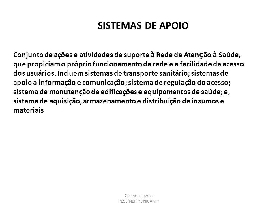 Carmen Lavras PESS/NEPP/UNICAMP SISTEMAS DE APOIO Conjunto de ações e atividades de suporte à Rede de Aten ç ão à Saúde, que propiciam o próprio funci