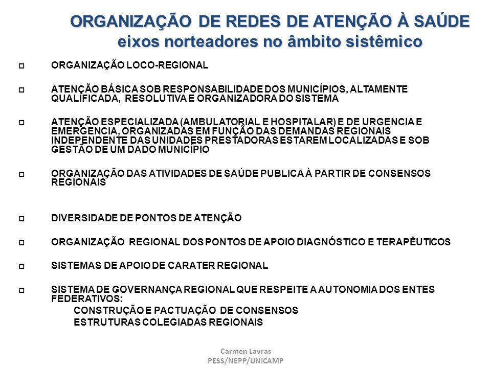 Carmen Lavras PESS/NEPP/UNICAMP ORGANIZAÇÃO DE REDES DE ATENÇÃO À SAÚDE eixos norteadores no âmbito sistêmico ORGANIZAÇÃO LOCO-REGIONAL ATENÇÃO BÁSICA