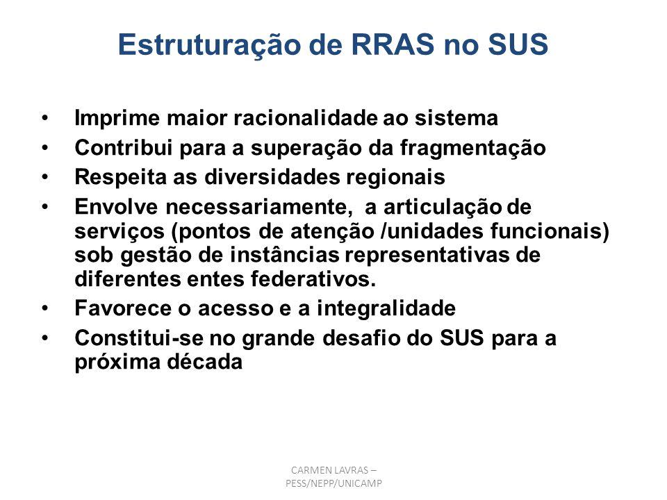 Estruturação de RRAS no SUS Imprime maior racionalidade ao sistema Contribui para a superação da fragmentação Respeita as diversidades regionais Envol