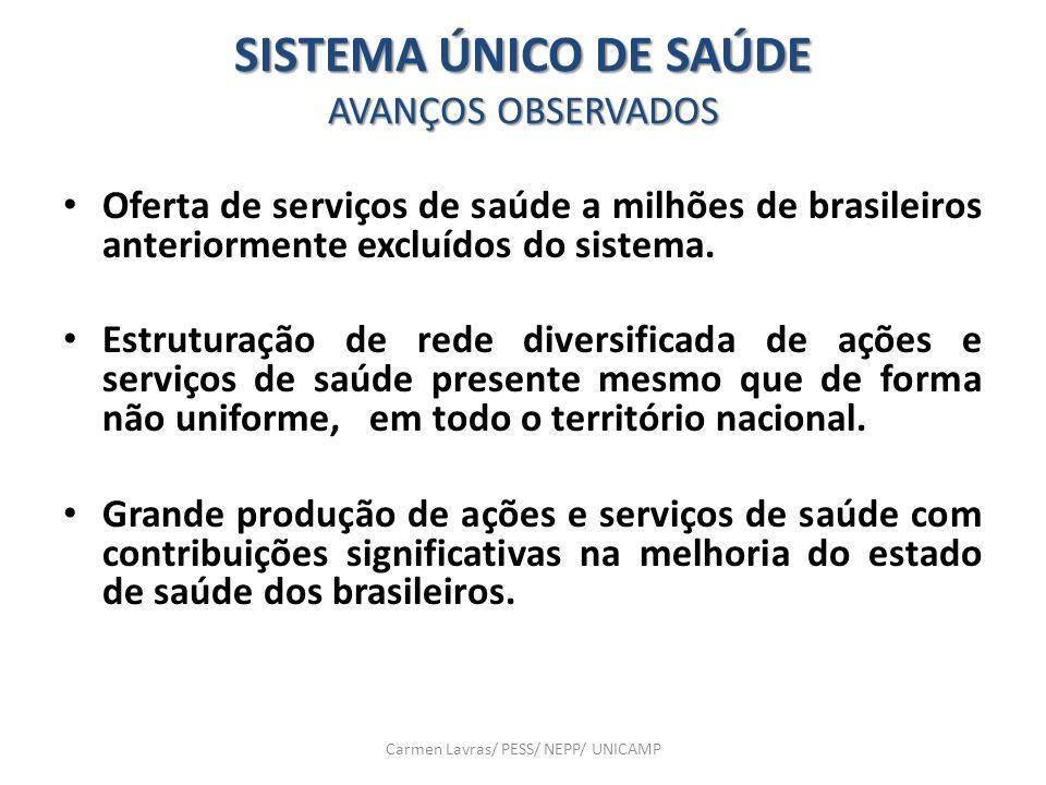 SISTEMA ÚNICO DE SAÚDE AVANÇOS OBSERVADOS Oferta de serviços de saúde a milhões de brasileiros anteriormente excluídos do sistema. Estruturação de red