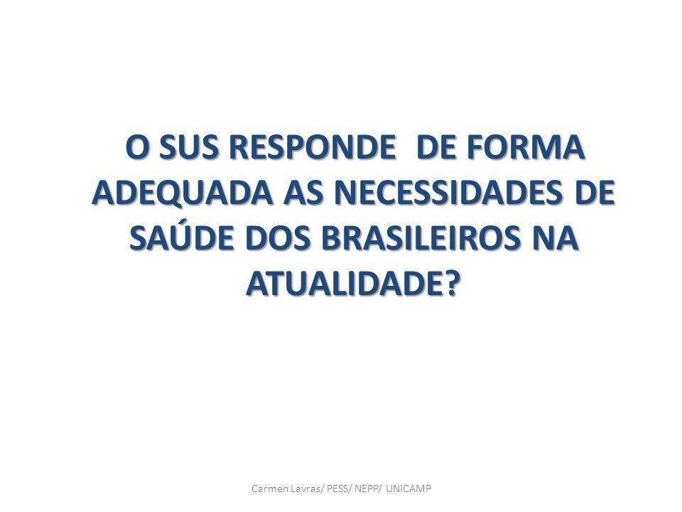 O SUS RESPONDE DE FORMA ADEQUADA AS NECESSIDADES DE SAÚDE DOS BRASILEIROS NA ATUALIDADE? O SUS RESPONDE DE FORMA ADEQUADA AS NECESSIDADES DE SAÚDE DOS