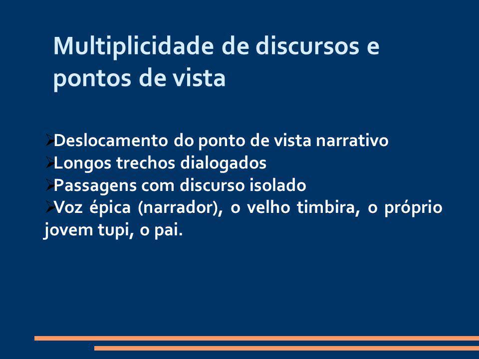 Multiplicidade de discursos e pontos de vista Deslocamento do ponto de vista narrativo Longos trechos dialogados Passagens com discurso isolado Voz ép