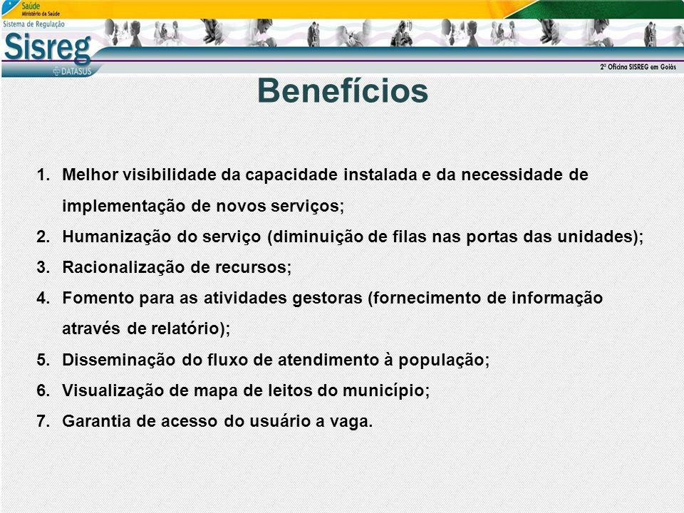 Benefícios 1.Melhor visibilidade da capacidade instalada e da necessidade de implementação de novos serviços; 2.Humanização do serviço (diminuição de