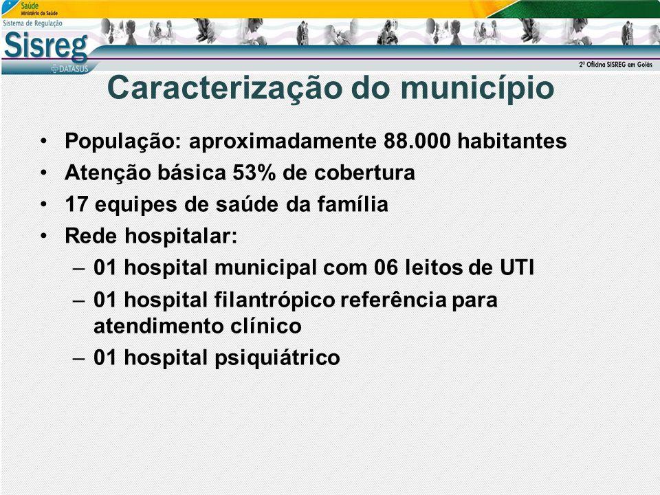 Caracterização do município População: aproximadamente 88.000 habitantes Atenção básica 53% de cobertura 17 equipes de saúde da família Rede hospitala