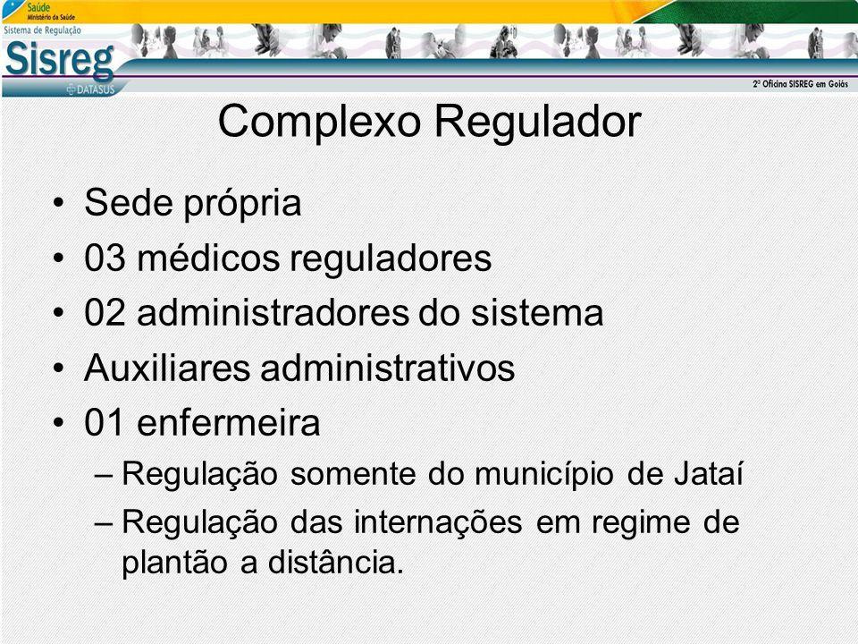 Complexo Regulador Sede própria 03 médicos reguladores 02 administradores do sistema Auxiliares administrativos 01 enfermeira –Regulação somente do mu