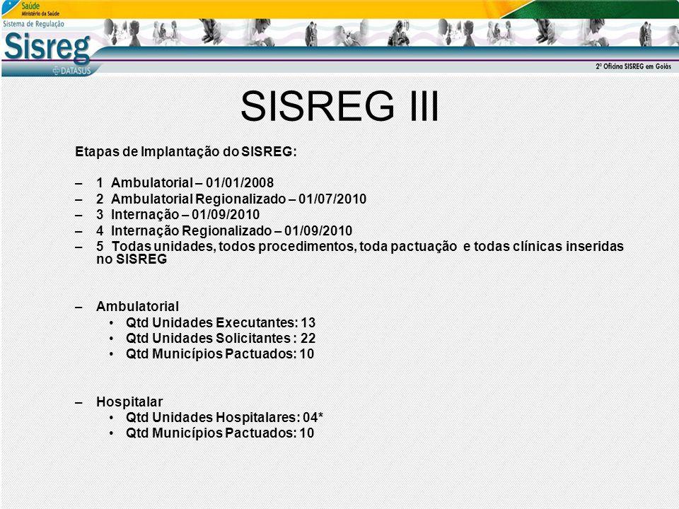 SISREG III Etapas de Implantação do SISREG: –1 Ambulatorial – 01/01/2008 –2 Ambulatorial Regionalizado – 01/07/2010 –3 Internação – 01/09/2010 –4 Internação Regionalizado – 01/09/2010 –5 Todas unidades, todos procedimentos, toda pactuação e todas clínicas inseridas no SISREG –Ambulatorial Qtd Unidades Executantes: 13 Qtd Unidades Solicitantes : 22 Qtd Municípios Pactuados: 10 –Hospitalar Qtd Unidades Hospitalares: 04* Qtd Municípios Pactuados: 10