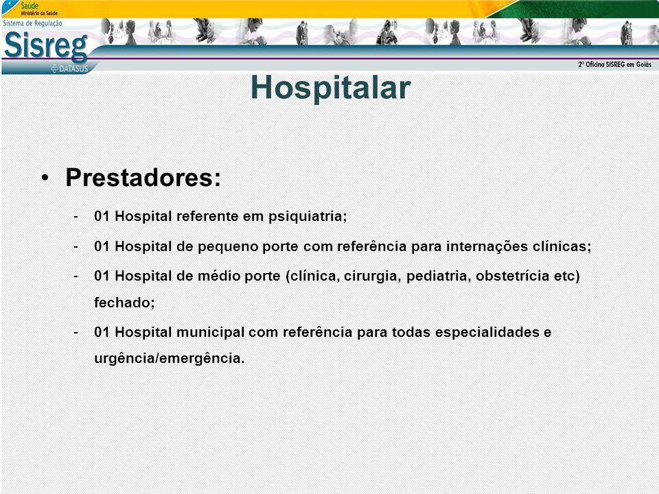 Hospitalar Prestadores: -01 Hospital referente em psiquiatria; -01 Hospital de pequeno porte com referência para internações clínicas; -01 Hospital de