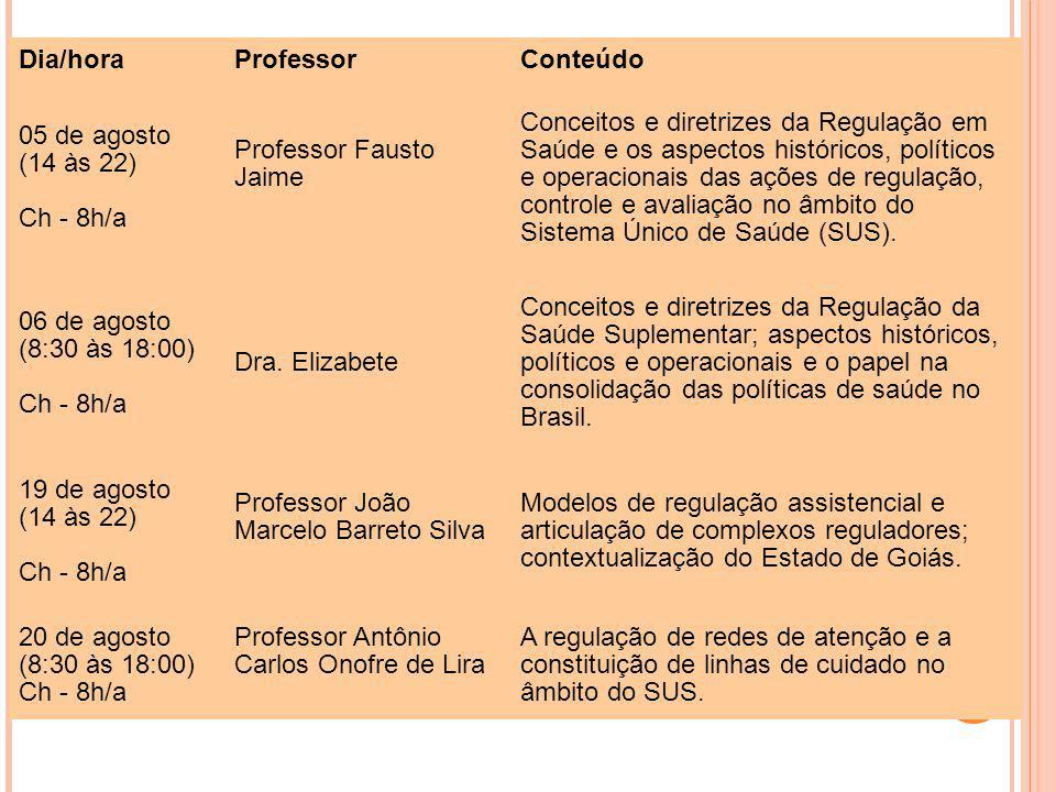 Dia/horaProfessorConteúdo 05 de agosto (14 às 22) Ch - 8h/a Professor Fausto Jaime Conceitos e diretrizes da Regulação em Saúde e os aspectos históric