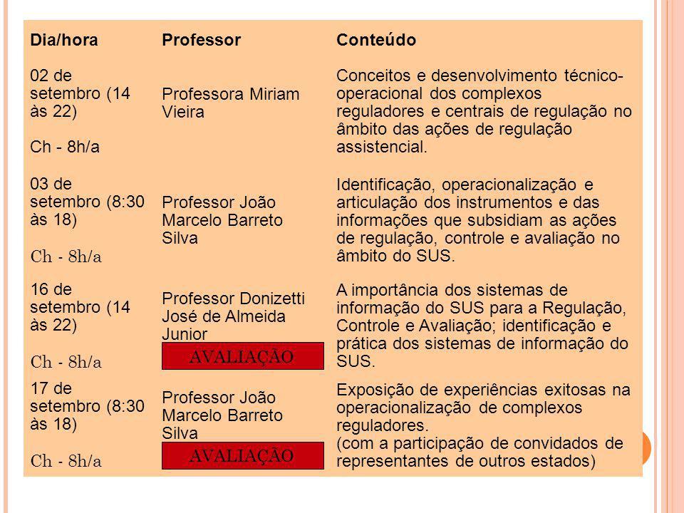 Dia/horaProfessorConteúdo 02 de setembro (14 às 22) Ch - 8h/a Professora Miriam Vieira Conceitos e desenvolvimento técnico- operacional dos complexos