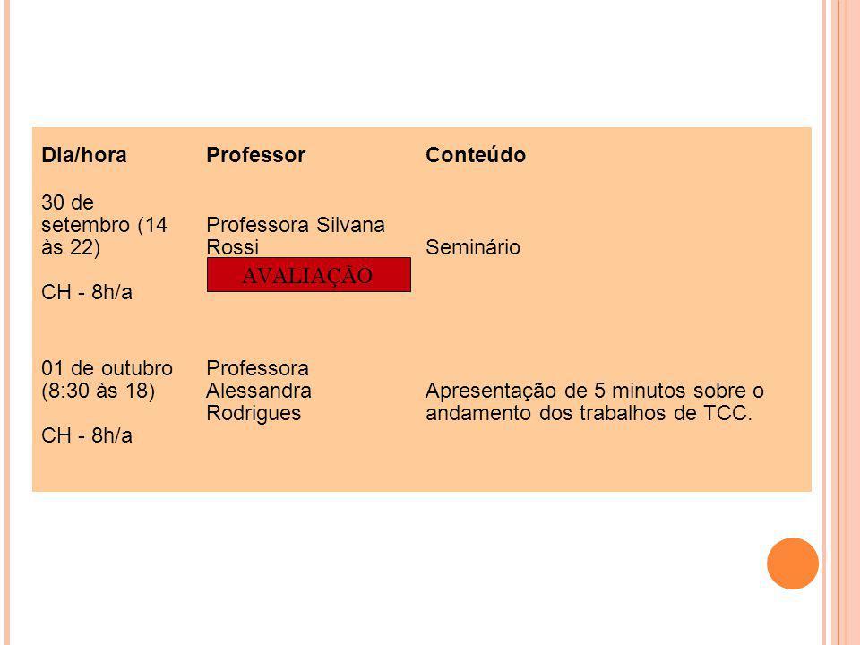 Dia/horaProfessorConteúdo 30 de setembro (14 às 22) CH - 8h/a Professora Silvana RossiSeminário 01 de outubro (8:30 às 18) CH - 8h/a Professora Alessa