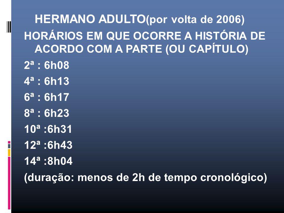 HERMANO ADULTO (por volta de 2006) HORÁRIOS EM QUE OCORRE A HISTÓRIA DE ACORDO COM A PARTE (OU CAPÍTULO) 2ª : 6h08 4ª : 6h13 6ª : 6h17 8ª : 6h23 10ª :6h31 12ª :6h43 14ª :8h04 (duração: menos de 2h de tempo cronológico)