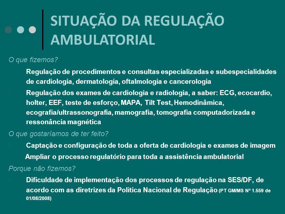 O que fizemos? Regulação de procedimentos e consultas especializadas e subespecialidades de cardiologia, dermatologia, oftalmologia e cancerologia Reg