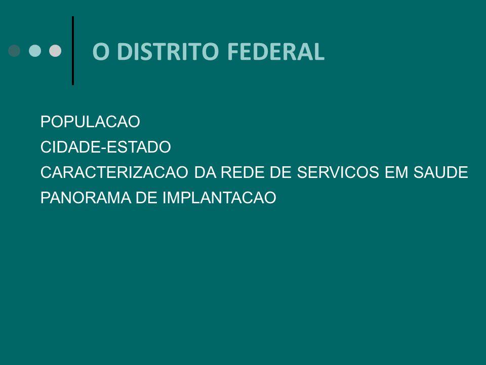 O DISTRITO FEDERAL POPULACAO CIDADE-ESTADO CARACTERIZACAO DA REDE DE SERVICOS EM SAUDE PANORAMA DE IMPLANTACAO