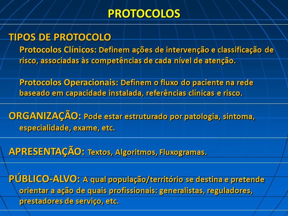 PROTOCOLOS TIPOS DE PROTOCOLO Protocolos Clínicos: Definem ações de intervenção e classificação de risco, associadas às competências de cada nível de atenção.