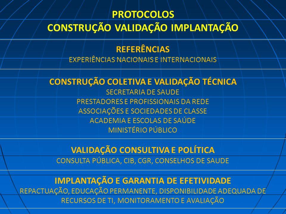 REFERÊNCIAS EXPERIÊNCIAS NACIONAIS E INTERNACIONAIS CONSTRUÇÃO COLETIVA E VALIDAÇÃO TÉCNICA SECRETARIA DE SAUDE PRESTADORES E PROFISSIONAIS DA REDE ASSOCIAÇÕES E SOCIEDADES DE CLASSE ACADEMIA E ESCOLAS DE SAÚDE MINISTÉRIO PÚBLICO VALIDAÇÃO CONSULTIVA E POLÍTICA CONSULTA PÚBLICA, CIB, CGR, CONSELHOS DE SAUDE IMPLANTAÇÃO E GARANTIA DE EFETIVIDADE REPACTUAÇÃO, EDUCAÇÃO PERMANENTE, DISPONIBILIDADE ADEQUADA DE RECURSOS DE TI, MONITORAMENTO E AVALIAÇÃO PROTOCOLOS CONSTRUÇÃO VALIDAÇÃO IMPLANTAÇÃO