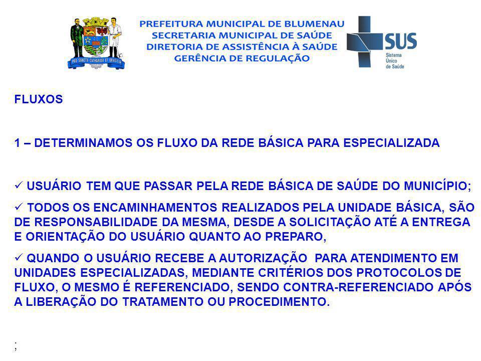 FLUXOS 1 – DETERMINAMOS OS FLUXO DA REDE BÁSICA PARA ESPECIALIZADA USUÁRIO TEM QUE PASSAR PELA REDE BÁSICA DE SAÚDE DO MUNICÍPIO; TODOS OS ENCAMINHAMENTOS REALIZADOS PELA UNIDADE BÁSICA, SÃO DE RESPONSABILIDADE DA MESMA, DESDE A SOLICITAÇÃO ATÉ A ENTREGA E ORIENTAÇÃO DO USUÁRIO QUANTO AO PREPARO, QUANDO O USUÁRIO RECEBE A AUTORIZAÇÃO PARA ATENDIMENTO EM UNIDADES ESPECIALIZADAS, MEDIANTE CRITÉRIOS DOS PROTOCOLOS DE FLUXO, O MESMO É REFERENCIADO, SENDO CONTRA-REFERENCIADO APÓS A LIBERAÇÃO DO TRATAMENTO OU PROCEDIMENTO.