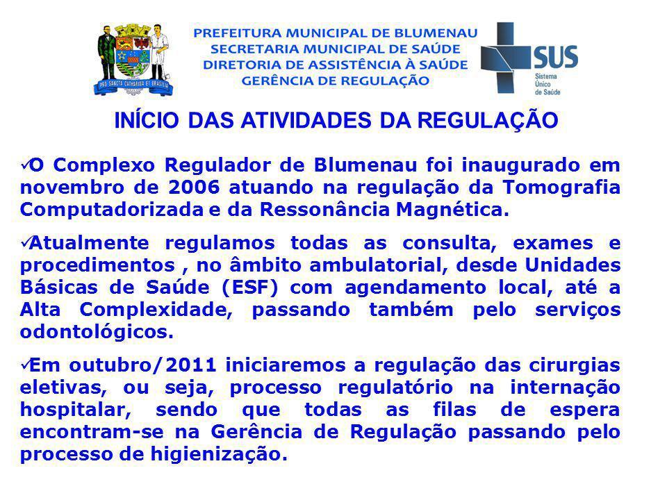 A PROPOSTA DE IMPLANTAÇÃO DO COMPLEXO REGULADOR MUNICIPAL, DEU-SE MEDIANTE DETALHAMENTO DE: Decisão da Gestão (D) Apoio do Conselho Municipal de Saúde (D) Escolha da ferramenta (D) Criar ou fortalecer o setor de regulação no município (G) Conhecer a estrutura atual tecnológica (rede de internet, suporte, etc) (D) Equipe de manutenção para equipamentos de informática da rede (D) Plano de ação (determinar a inclusão dos procedimentos) respeitando a capacidade da regulação e dos solicitantes (I) Convencimento das unidades executantes (I)