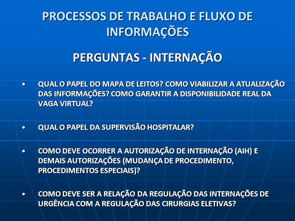 PROCESSOS DE TRABALHO E FLUXO DE INFORMAÇÕES PERGUNTAS - INTERNAÇÃO QUAL O PAPEL DO MAPA DE LEITOS.