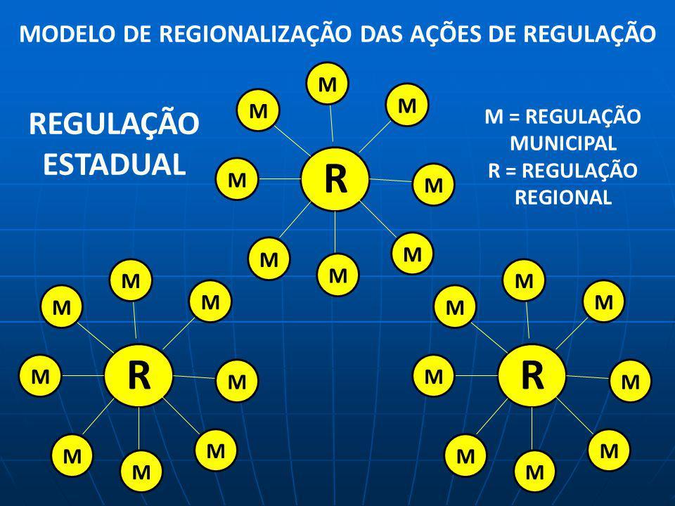 M M M M M M M M R M M M M M M M M R M M M M M M M M R REGULAÇÃO ESTADUAL M = REGULAÇÃO MUNICIPAL R = REGULAÇÃO REGIONAL MODELO DE REGIONALIZAÇÃO DAS AÇÕES DE REGULAÇÃO
