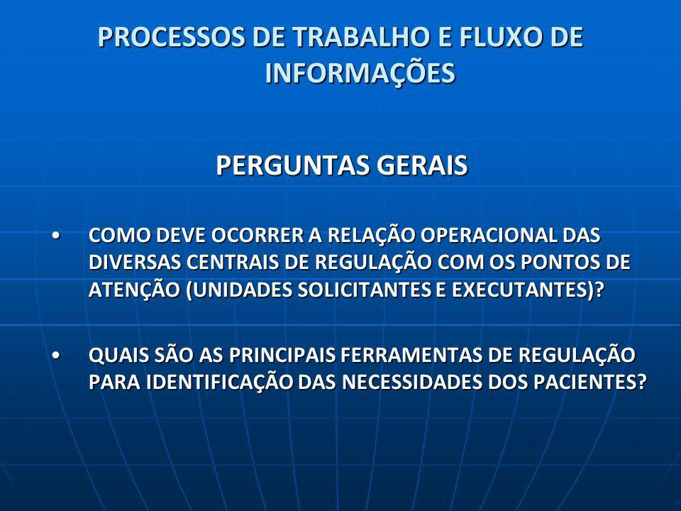 FLUXO DA REGULAÇÃO ASSISTENCIAL UNIDADE SOLICITANTE UNIDADE EXECUTANTE REGULAÇÃO FILA DE ESPERA AGENDA SOLICITA ENCAMINHA