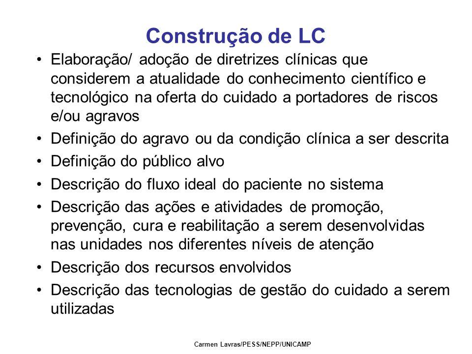 Construção de LC Elaboração/ adoção de diretrizes clínicas que considerem a atualidade do conhecimento científico e tecnológico na oferta do cuidado a