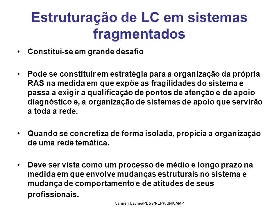 Carmen Lavras/PESS/NEPP/UNICAMP Estruturação de LC em sistemas fragmentados Constitui-se em grande desafio Pode se constituir em estratégia para a organização da própria RAS na medida em que expõe as fragilidades do sistema e passa a exigir a qualificação de pontos de atenção e de apoio diagnóstico e, a organização de sistemas de apoio que servirão a toda a rede.