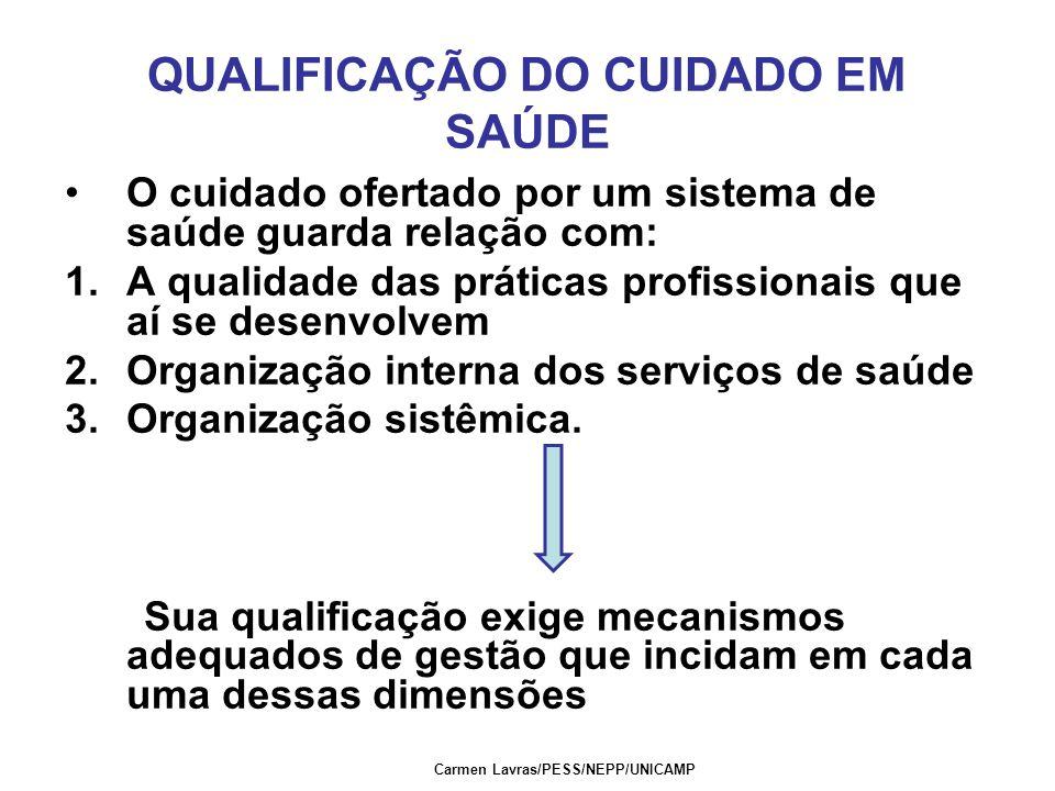Carmen Lavras/PESS/NEPP/UNICAMP QUALIFICAÇÃO DO CUIDADO EM SAÚDE O cuidado ofertado por um sistema de saúde guarda relação com: 1.A qualidade das prát
