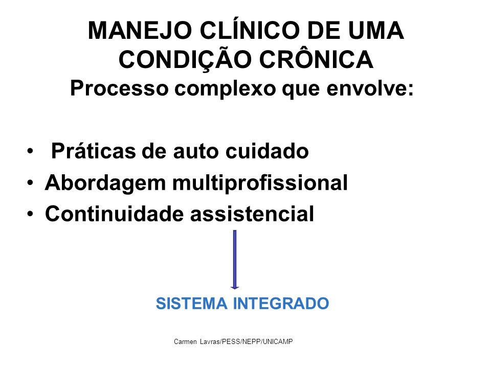 MANEJO CLÍNICO DE UMA CONDIÇÃO CRÔNICA Processo complexo que envolve: Práticas de auto cuidado Abordagem multiprofissional Continuidade assistencial SISTEMA INTEGRADO Carmen Lavras/PESS/NEPP/UNICAMP