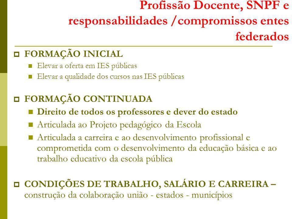 Profissão Docente, SNPF e responsabilidades /compromissos entes federados FORMAÇÃO INICIAL Elevar a oferta em IES públicas Elevar a qualidade dos curs